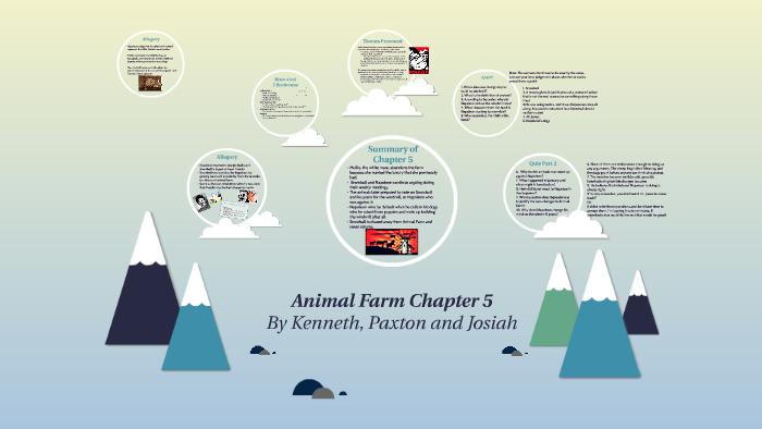 Animal Farm Chapter 5 Project By Paxton O Bryan On Prezi