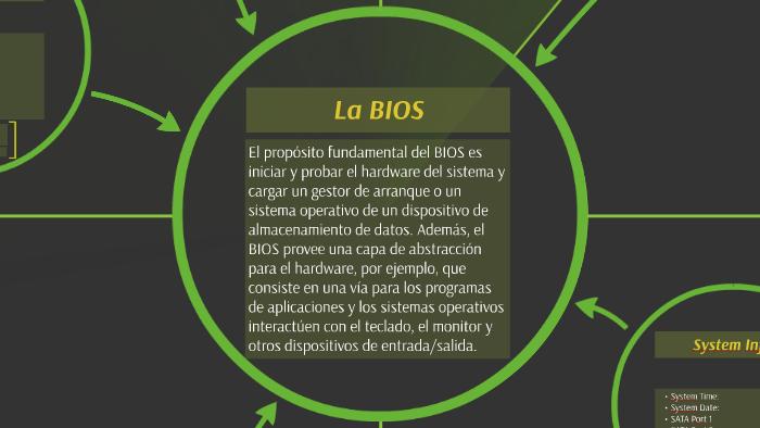 La BIOS by Daniel Quiñones Benavidez on Prezi