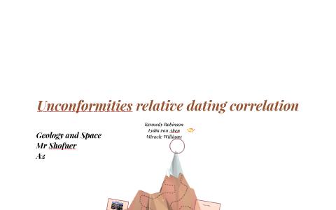 Unconformities relative dating geology