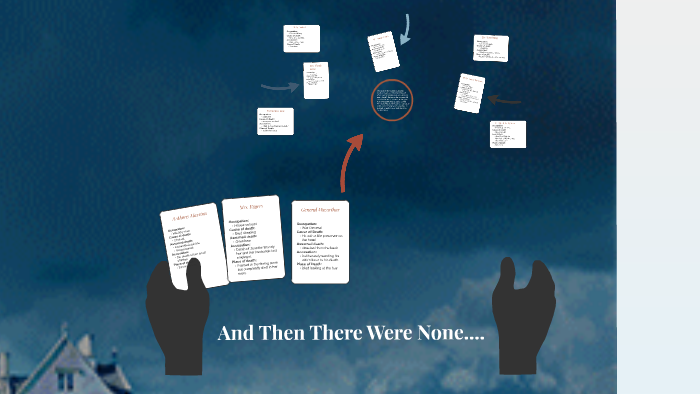And Then There Were None By Luciana Garzon On Prezi