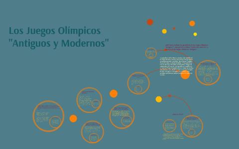 Los Juegos Olimpicos Antiguos Y Modernos By Elisa Ortiz Romero On