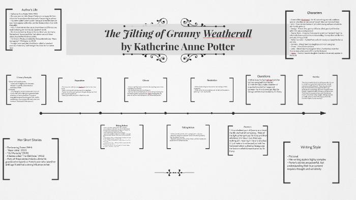 the jilting of granny weatherall literary analysis answers