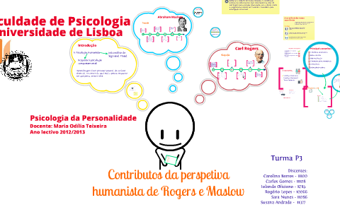 Humanistas Maslow E Rogers By Sara Nunes On Prezi