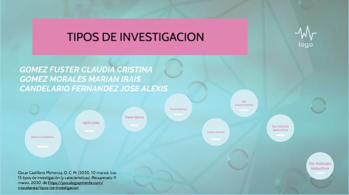8 Tipos De Investigacion By Liiz Martinez