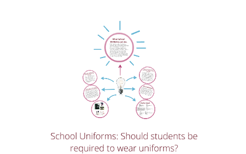 should school uniforms be required