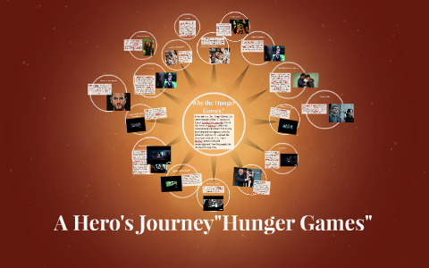 A Hero S Journey Hunger Games By Ma Ursel On Prezi
