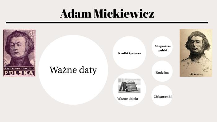 Adam Mickiewicz By Maks Rybicki On Prezi Next