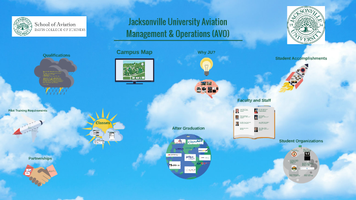 Jacksonville University Aviation Management Operations Avo By