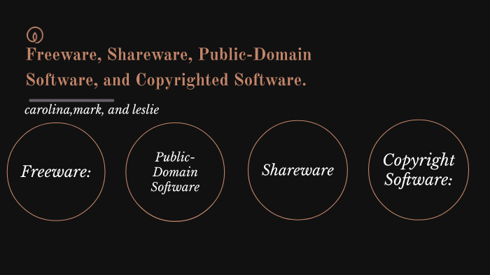 freeware shareware and public domain software copyrights