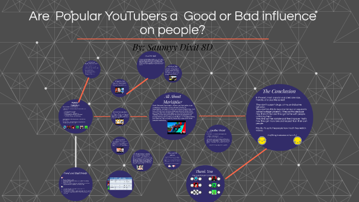 Are Popular YouTubers a Good or Bad influence for people? by