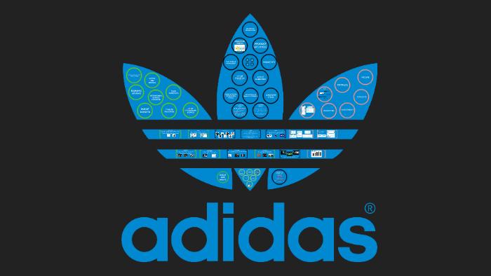 online diseño moderno amplia selección de colores Adidas by Kelly K. on Prezi