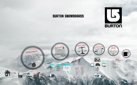 burton snowboards marketing strategy