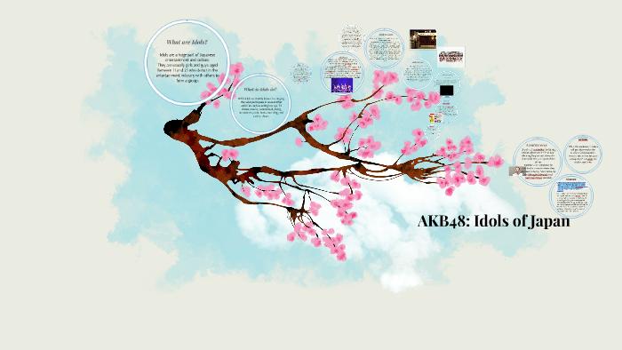 AKB48: Idols of Japan by Jessica Airey on Prezi