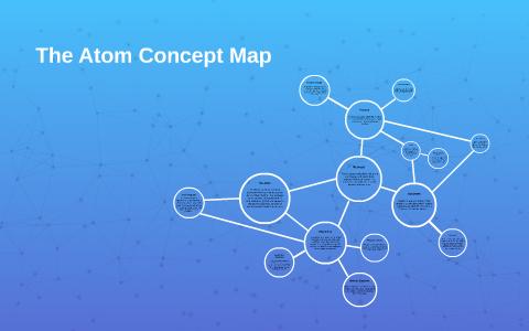 The Atom Concept Map By Becca Smith On Prezi