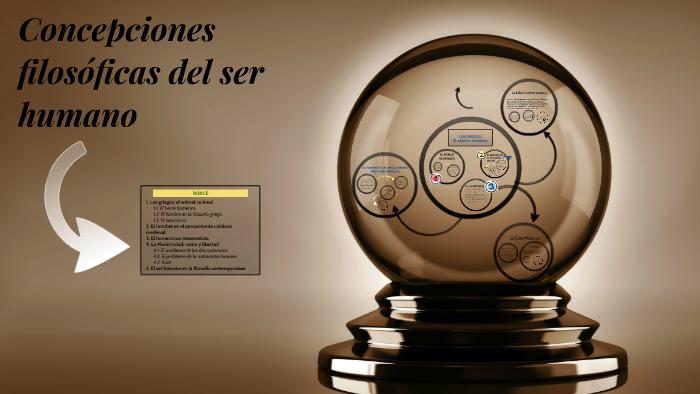 Concepciones Filosóficas Del Ser Humano By Sofía Zamora On Prezi