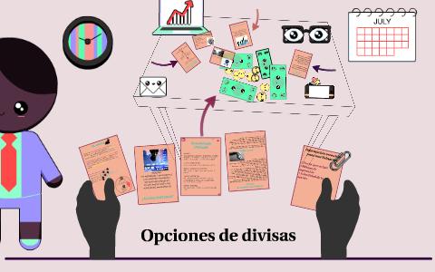 Tipos de opciones - Qué es, definición y concepto | Economipedia