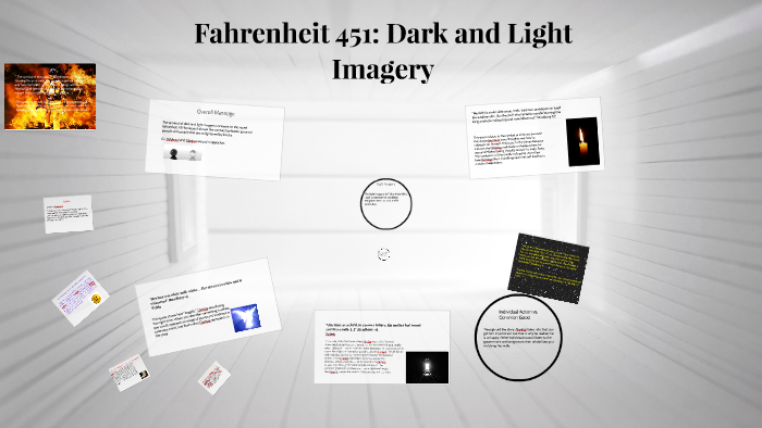 examples of imagery in fahrenheit 451