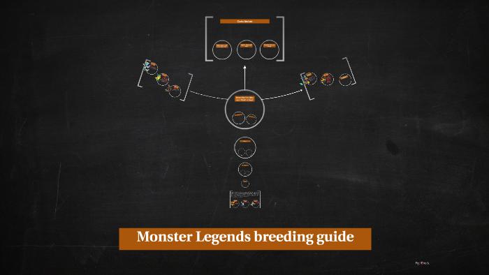 Monster Legends breeding guide by Kira S on Prezi