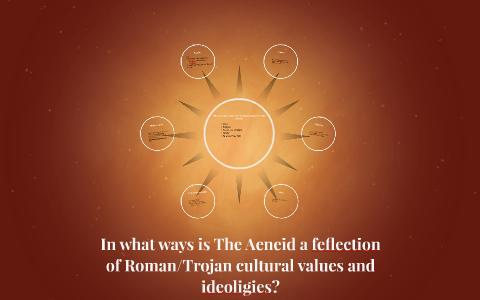 roman cultural values