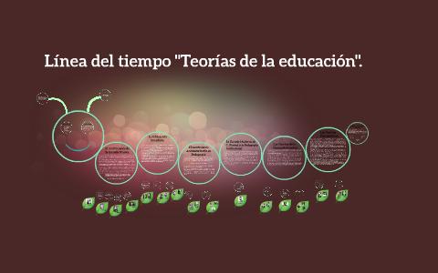 """Línea del tiempo """"Teoría de la educación"""" by Tania Velasco"""