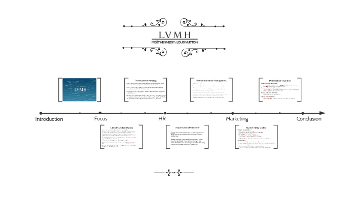 LVMH: Global Strategy by Jamin Troy on Prezi