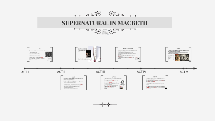 discuss the role of supernatural elements in macbeth