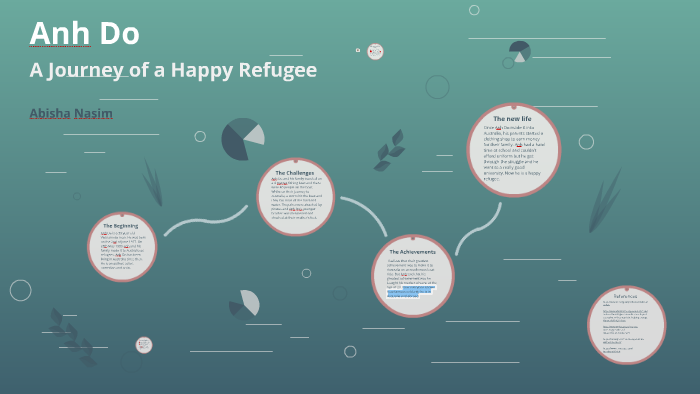 anh do the happiest refugee essay
