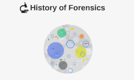 History Of Forensic Science Timeline By L B