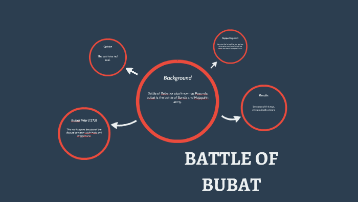 Bubat War by Bernardine Putri ...