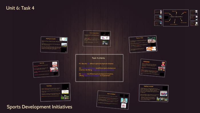 Sports Development Initiatives By Laura Walker