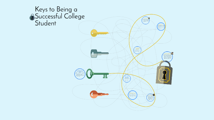 being successful in college
