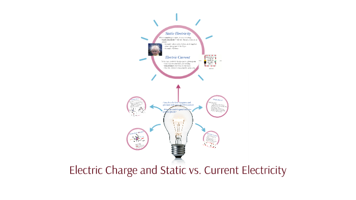 Electric Charge And Static Vs Current Electricity By