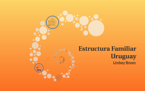 Estructura Familiar Uruguay By Lindsey Brown On Prezi