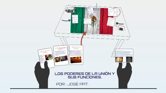 LOS PODERES DE LA UNIÓN Y SUS FUNCIONES. by josepat371 Pat