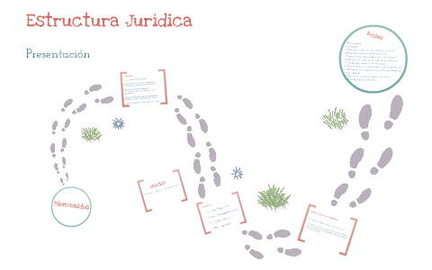 Presentacion Estructura Juridica