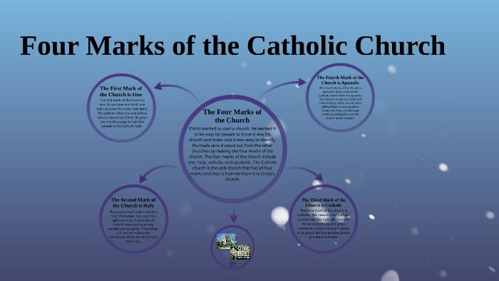 Four Marks Of The Church By Jessica Doyle On Prezi
