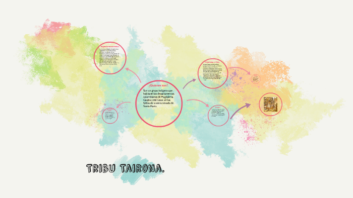 Tribu Tairona By Paula Alejandra Castañeda Medina On Prezi