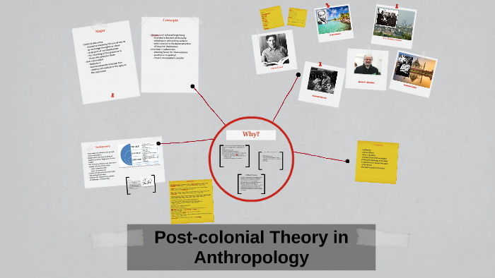 Post-colonial Theory in Anthropology by Caitlyn Brandt on Prezi