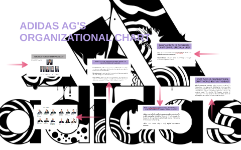 ADIDAS AG'S ORGANIZATIONAL CHART by April Ayson on Prezi