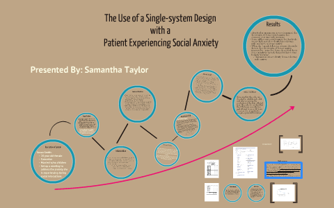 Single Subject Design By Samantha Taylor