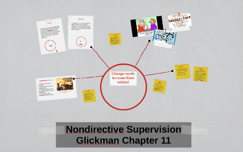 Nondirective Supervision by colleen mroz on Prezi
