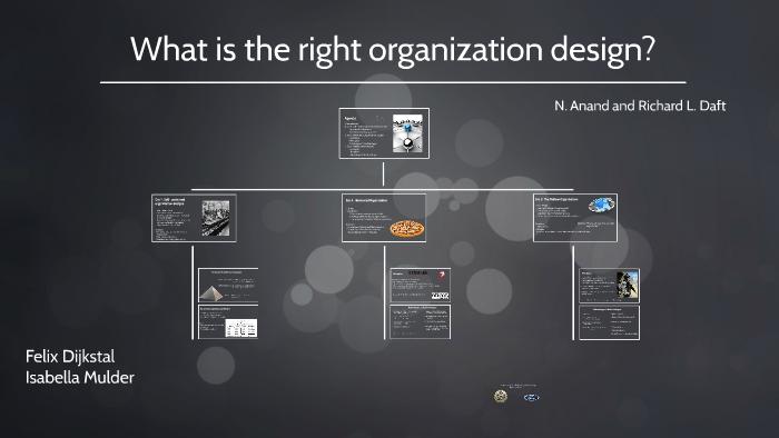 What Is The Right Organization Design By On Prezi Next