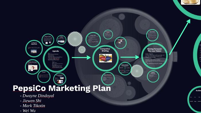 PepsiCo Marketing Plan by Dwayne Dindoyal on Prezi