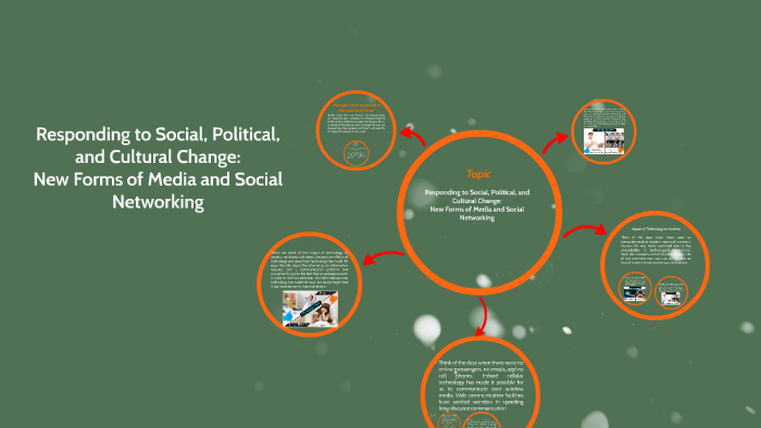 Responding to Social, Political, and Cultural Change: by