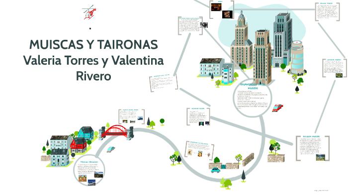 Muiscas Y Taironas By Shirley Ramirez On Prezi