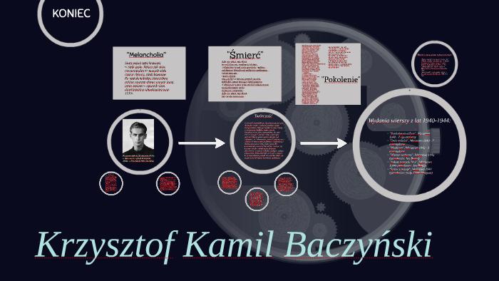Krzysztof Kamil Baczyński By Zuzanna Karolina On Prezi