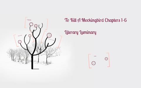 summary of chapter 1 to kill a mockingbird