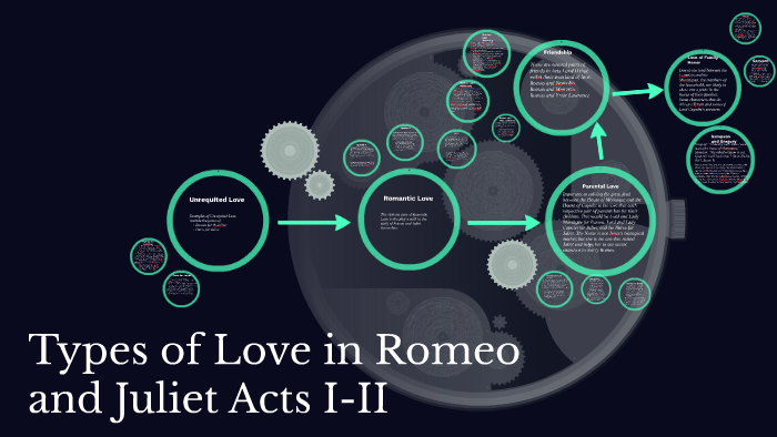 Types Of Love In Romeo And Juliet By Darwin Ge On Prezi