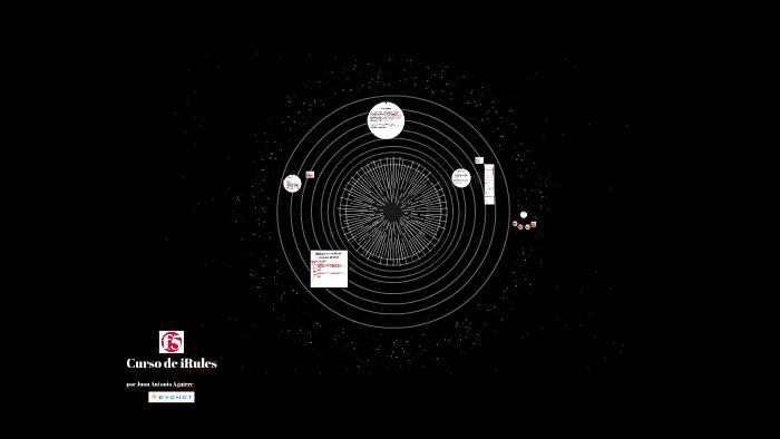Curso de iRules by Antonio Aguirre on Prezi