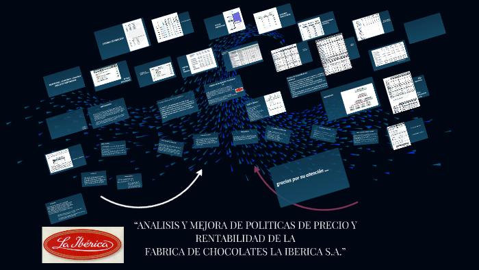 """FABRICA DE CHOCOLATES """"LA IBERICA"""" S.A. by Jhersom Paredes Caro on Prezi 2b986b7e00e5b"""